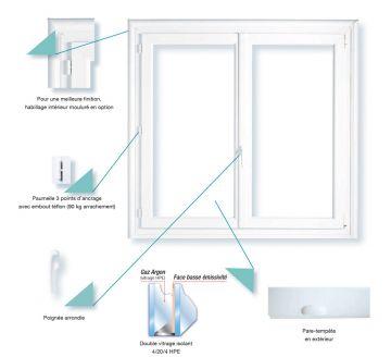 Quelles caractéristiques de fenêtres choisir?